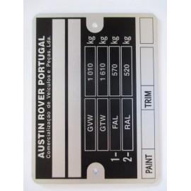 Plaque numéro de série Mini Moke